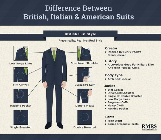 difference-between-british-2.jpg