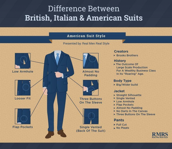 difference-between-british-4.jpg